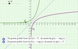 oef_0fu_7explog_grafiek1