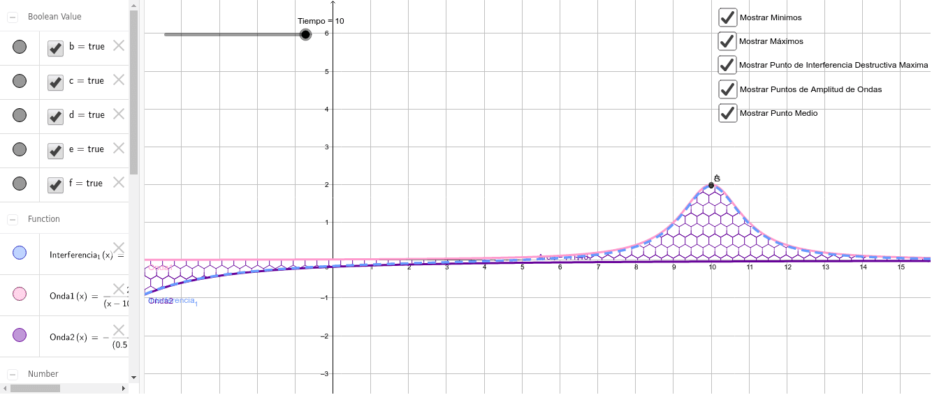 Interferencia destructiva entre dos ondas de diferentes caracteristicas