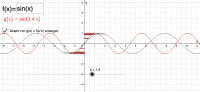 Einfluss von Parametern auf den Verlauf von Funktionsgraphen - 4