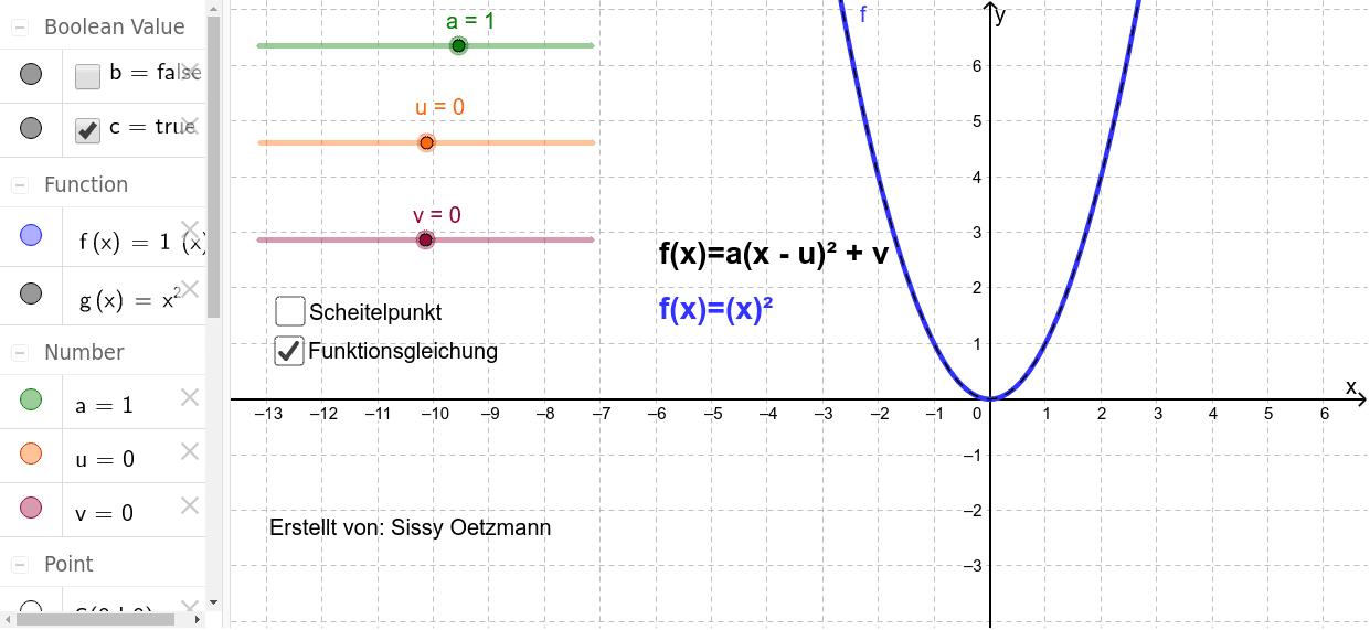 Parametervariation Parabeln und Scheitelpunktform