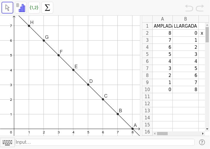 Observa com canvia l'amplada i la llargada en el gràfic i explica-ho.