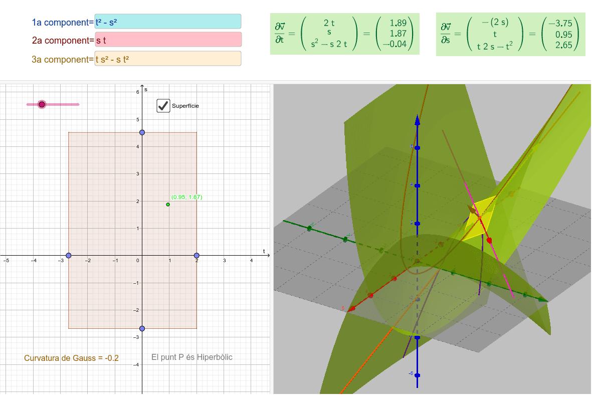 Moveu el punt verd de la finestra gràfica