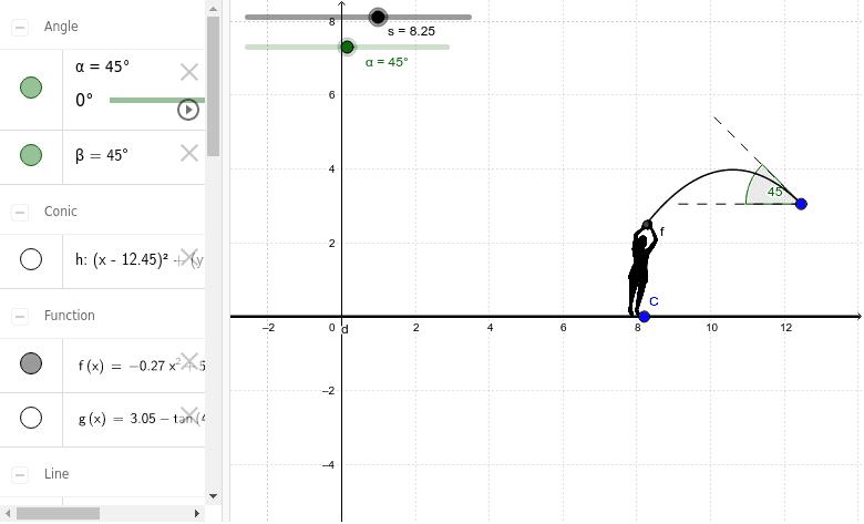 El applet muestra la trayectoria del balón según la distancia al aro y el ángulo de incidencia.