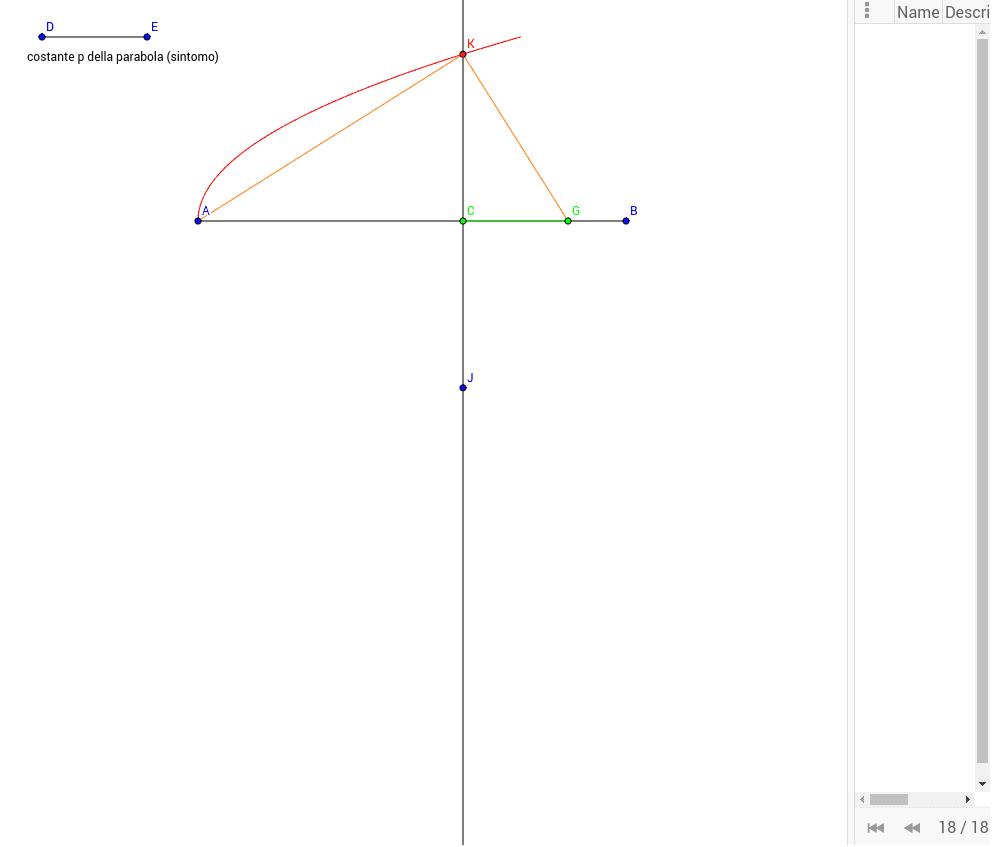 Parabolografo di Cavalieri