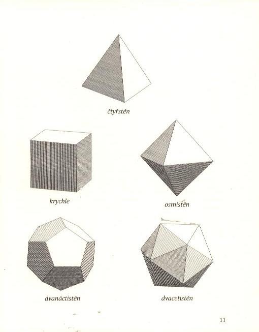 Z každého vrcholu vychází stejný počet hran a všechny stěny tvoří shodné pravidelné mnohoúhelníky.