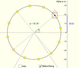 Trigonometrische Funktionen - Einführung