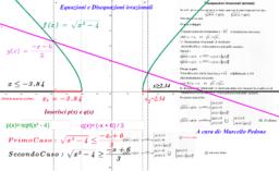 Equazioni e Disequazioni Irrazionali