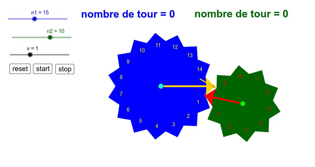 """Combien de tours doivent faire chaque roue, pour revenir en position initiale ? (position initiale = clic reset) Tapez """"Entrée"""" pour démarrer l'activité"""