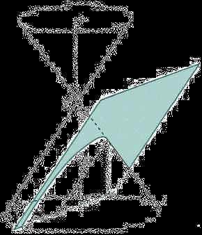 [b]Si chiama conica la curva ottenuta intersecando un cono circolare retto con un piano.    [/b] [b] [math]\beta[/math] > [math]\alpha[/math]   --> [/b][b]ellisse  [b] [math]\beta[/math][b] < [math]\alpha[/math]   -->[/b] [/b][b]iperbole   [math]\beta[/math][/b][/b] = [math]\alpha[/math]  [b] --> parabola[/b]