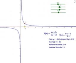 Función Proporcionalidad Inversa