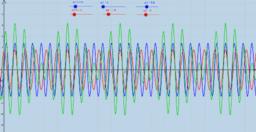 Zad2. Interferencija valova