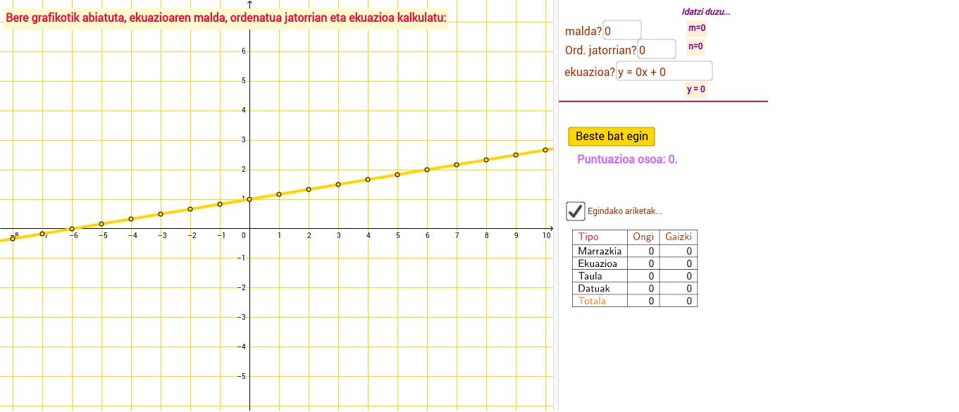 Grafikotik oinarrizko funtzioa lortzea