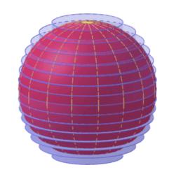 Del cilindre a l'esfera