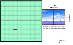 Plan cartésien et coordonnées d'un point