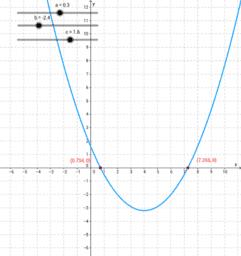 Bigarren mailako ekuazioak