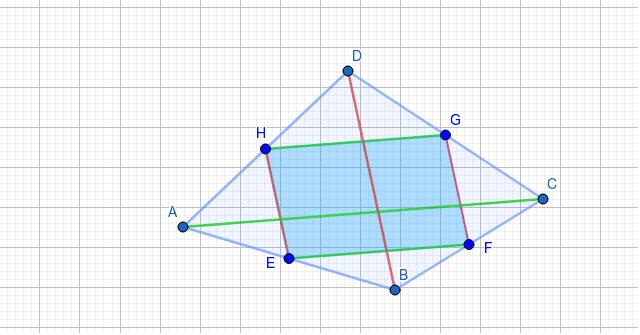 Mijloacele laturilor unui patrulater convex oarecare sunt vârfurile unui paralelogram. Press Enter to start activity