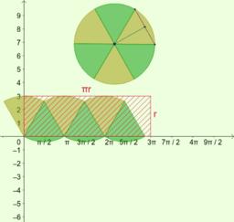 مساحة الدائرة 1
