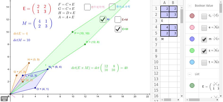 連立方程式で使ってきた行列式の(絶対)値は、この平行四辺形の面積にあたります。積については見事に・・・ ワークシートを始めるにはEnter キーを押してください。