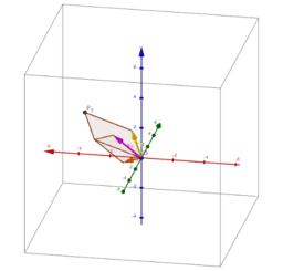 Rang de 3 vectors 3D