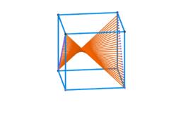 Superficie reglada sobre un cubo