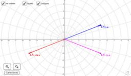 Forma binómica y polar de un número complejo