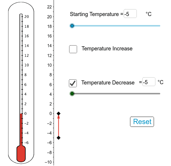 Integer Addition and Subtraction with a Thermometer  Press Enter to start activity