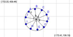 Andrew's Circle