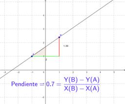 Pendiente 2