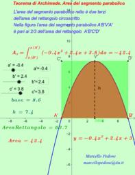 Area di un segmento parabolico. Teorema di Archimede