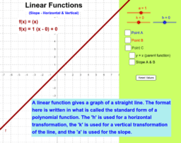 f(x) = a(x - h) + k Linear Function Basics