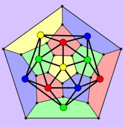 twaalfvlak: gebieden en punten
