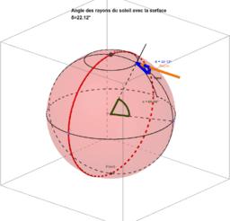 Eclairement terrestre: inclinaison des rayons du Soleil