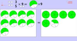 Multiplicación de una fracción por un entero.