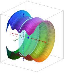 Rotationsvolumen_Kachelflächen mit Gogebra5