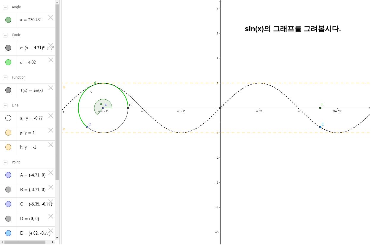 sin(x)의 그래프를 그려보자. 활동을 시작하려면 엔터키를 누르세요.