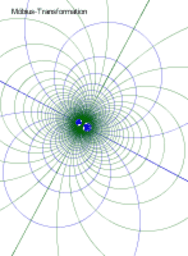 Möbius-Transformation