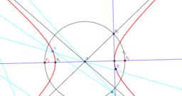 双曲線の焦点の求め方