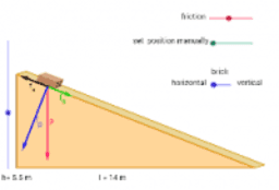 Empirical measurements of the static friction