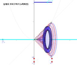 입체의 부피구하기 (x축 회전)