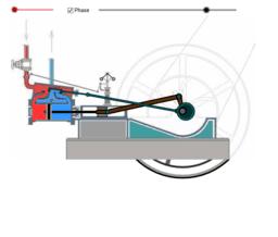 Dampfmaschine mit Antriebsrad und -riemen