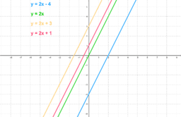 Straight Line Graphs 1B