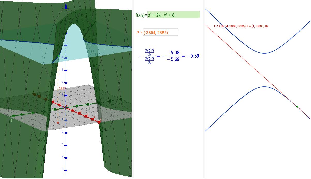 Moveu el punt taronja o canvieu la funció i/o el punt amb les caselles d'entrada/sortida