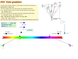 HSV  Color gradation