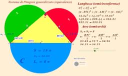 """Teorema di Pitagora """"generalizzato"""" (equivalenze)"""
