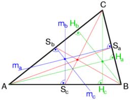 Ausgezeichnete Punkte im Dreieck