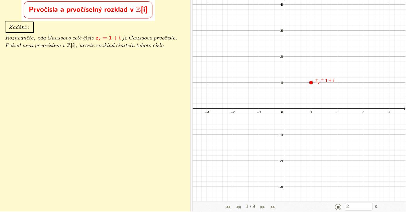 Gaussovo celé číslo z=1+i v komplexní rovině