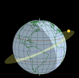 Earth and Sun (celestial coordinate system)