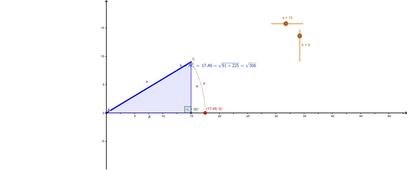 TR (KAY) - Άρρητοι αριθμοί (κατασκευή)