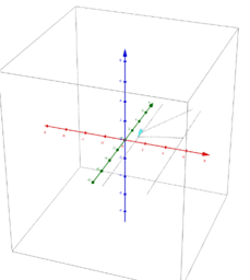 Volume via Semi-Circular Cross Sections