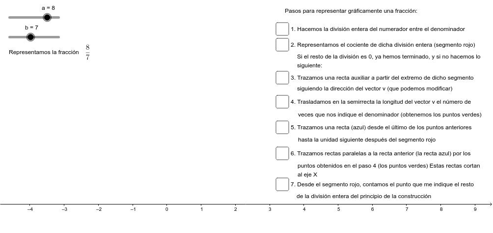 Se trata de la representación de una fracción usando el teorema de Thales. Presiona Intro para comenzar la actividad